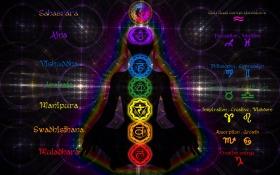 Bratarile Chakra si energia corpului uman